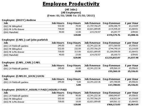 construction industry accounts cia software reports