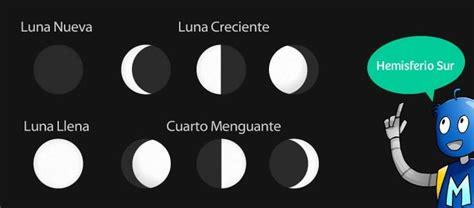 cuando es luna cuarto creciente luna creciente o cuarto creciente significado rituales y