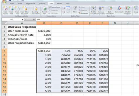 Sensitivity Table In Excel run a sensitivity table in excel fiverr