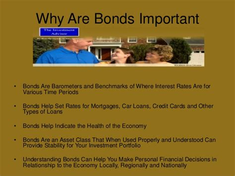 Investing in Bonds A Bond Primer