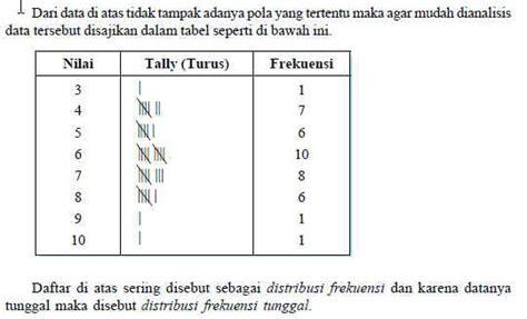 cara membuat tabel distribusi frekuensi tunggal rumus soal matematika fisika dan kimia terlengkap