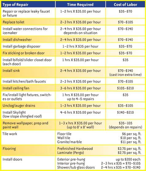 price list handy jeep handyman services