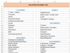 vacation packing list template vacation itinerary packing list template in excel