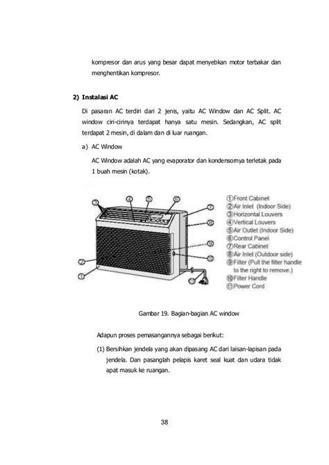 Kapasitor Capacitor Starting 500 Uf 250v Part Kompresor Teknik kapasitor kompresor ac 28 images kapasitor kompresor ac 28 images jual kompresor ac copeland