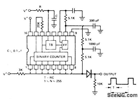 frequency synthesizer circuit diagram 255 frequency synthesizer basic circuit circuit