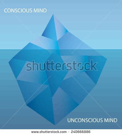 The Circle Blueprint Decoding The Conscious And Unconscious Ebook sigmund freud free vectors 1 free vector