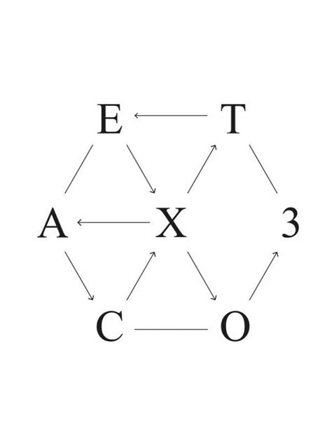 exo ex act exo ex act 3rd full album