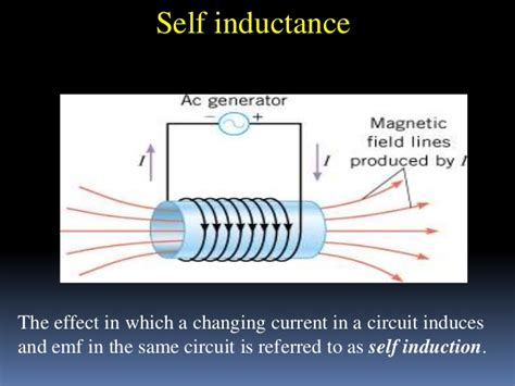 resistor definition merriam webster applications of self inductance 28 images c h a p t e r 22 electromagnetic induction ppt
