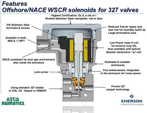 gas solenoid valve wiring diagram efcaviation