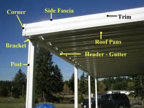 Back Patio Design Ideas Ohlsens Diy Cover Can Be Either A Patio Cover Or Carport