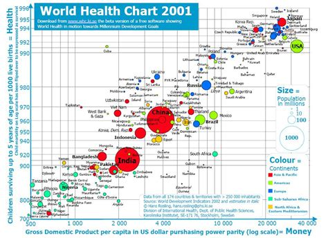 hans rosling gdp google keeps own data visualizations options open data