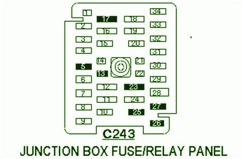 98 f150 fuse box diagram 98 ford f 150 4x4 lariat supercab fuse box diagram