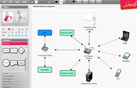 web based network diagram lovely charts creates polished diagrams lifehacker australia