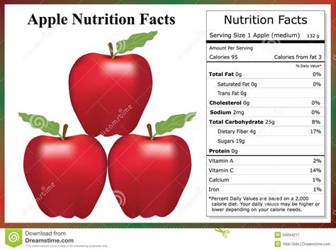 apple nutrition facts nutritional facts about apples nutrition ftempo