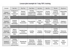 foreign language lesson plan template tefl in china program in chengdu has arrived