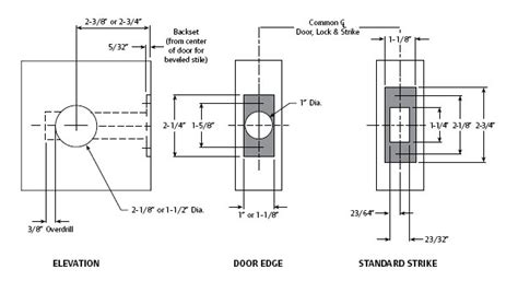 deadbolt template diagram of deadbolt lock diagram of cabinet lock elsavadorla