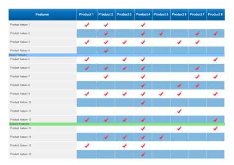 software feature specification template product comparison chart