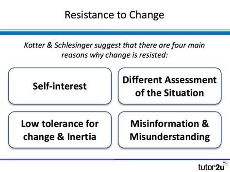 what are resistors to change change management why change is resisted kotter tutor2u business