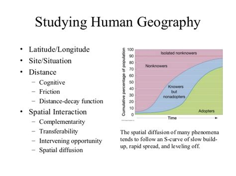 Landscape Definition Human Geography Human Geography1