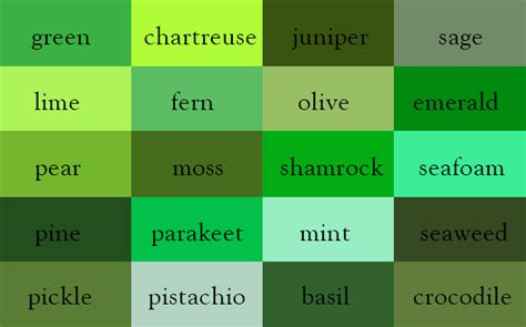 color thesaurus color thesaurus a visualization of the various names for
