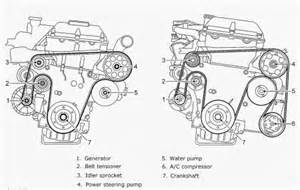 saab 9 3 v6 engine diagram saab get free image about wiring diagram