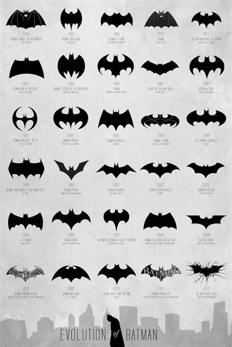 The Evolution of Batman Logos Since Inception, Now