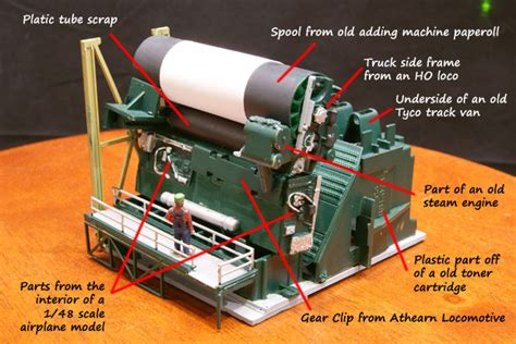Paper Equipment - paper mill machinery gotta the scrapbox model