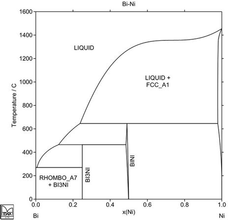 bi cd phase diagram bi phase diagram is only slightly different in reality the images frompo