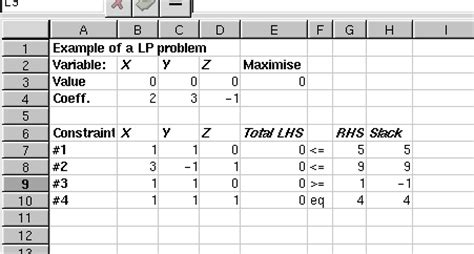 What Is A Spreadsheet Model by Solver
