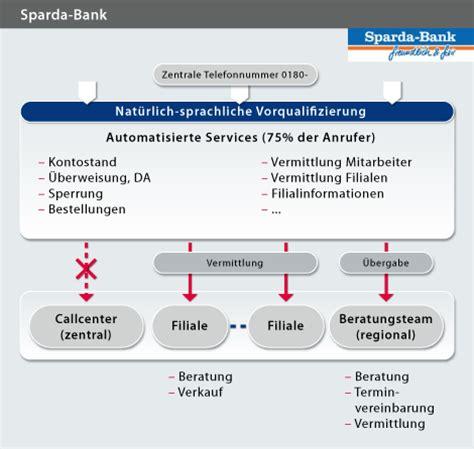 bankleitzahlen sparda bank semanticedge
