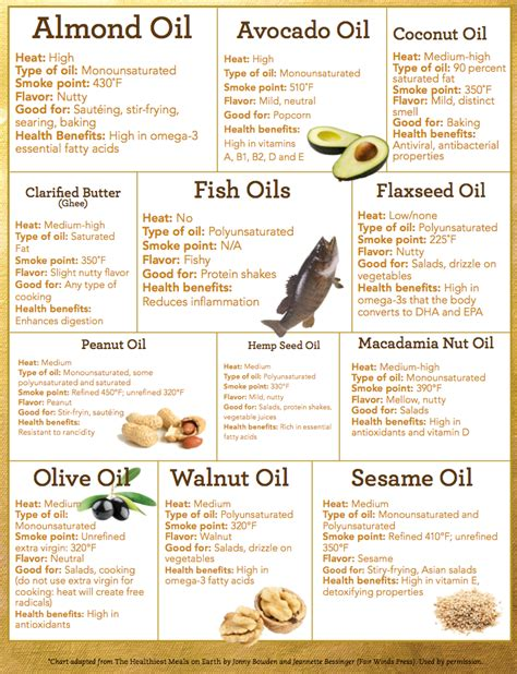 what kind of oil do boys use to sponge their hair beast motivation great guide to different types of oil