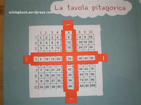 tavola pitagorica cinese le tabelline imparare in piedi