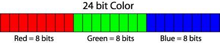 24 bit color 7 color terms every designer should the paper