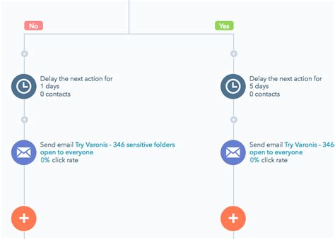 hubspot workflows a review of the new hubspot updates from inbound16