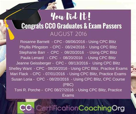 cpc practice 2018 2019 cpc practice test questions for the certified professional coder books august 2016 cco graduates and cpc passers