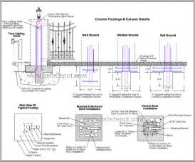 gate automation overview gate construction diagrams gate