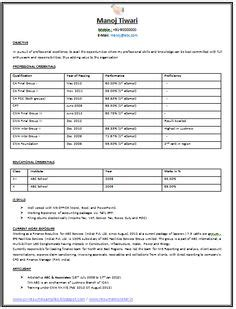 Easy Mba Programs In California by Chartered Accountant Resume Format Freshers Page 2 Cv