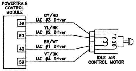electronic throttle control 1999 honda odyssey engine control repair guides electronic engine controls idle air control motor iac autozone com
