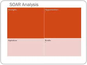 soar analysis template non profit strategic planning session template