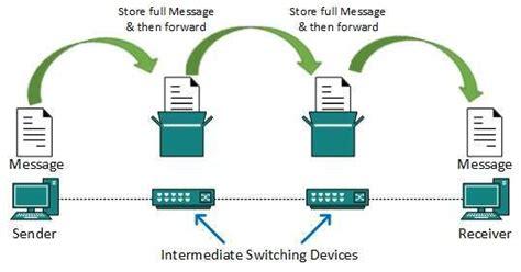 tutorialspoint computer network network switching winstudent