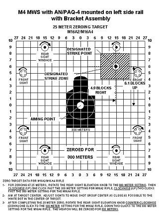 printable m4 targets fm3 22 9 appendix g 10 meter target offsets and 25 meter
