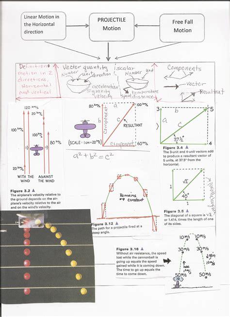 conceptual physics worksheet askmrsmitchell
