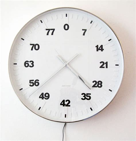 coolest clock the 12 coolest clocks that you ll never own gearfuse