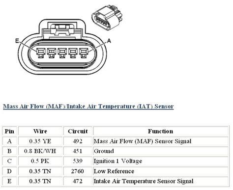 ls3 ls7 maf pinout corvetteforum chevrolet corvette forum discussion