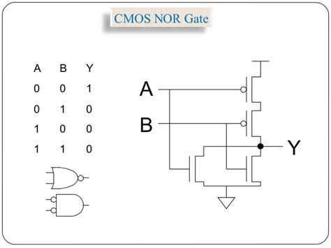 layout design of cmos nor gate cmos design