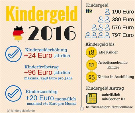 ab wann gibt es kindergeld in deutschland kindergeld