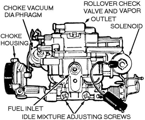 wiring schematic 88 jeep wrangler carburetor wiring diagram