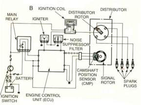 Electronic Ignition Systems No Moving Parts Autonewpro All About Ignition System
