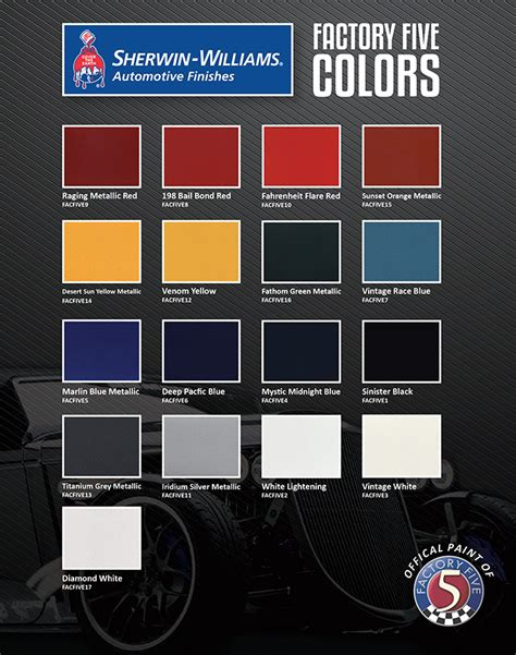 factory five sherwin williams paint color names announced