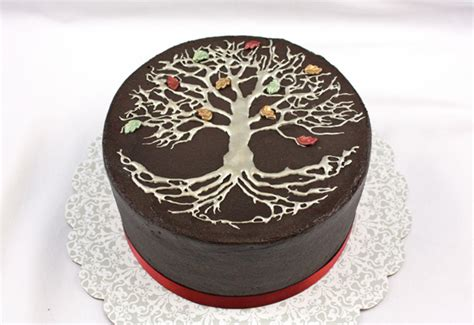 Wedding Crashers Nature Vs Nurture by What A Cake Can Teach Us About Nurture Vs Nature Steemit
